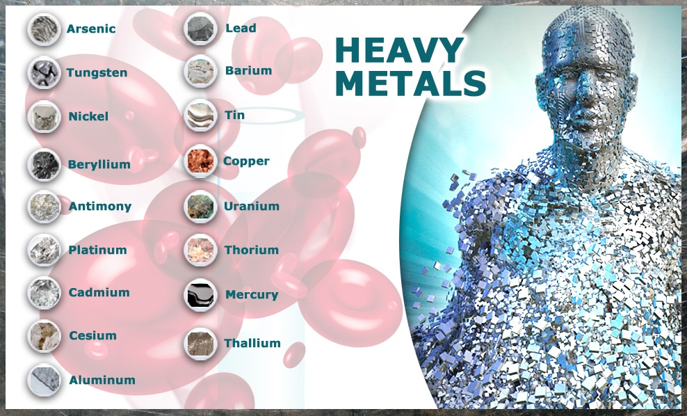 Is Silver a Heavy Metal?
